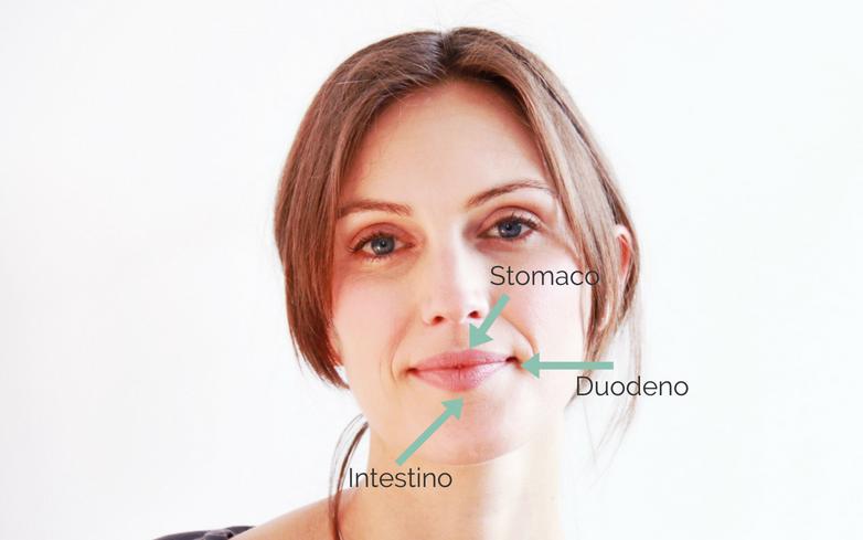 Cosa ti dice la bocca - diagnosi del volto